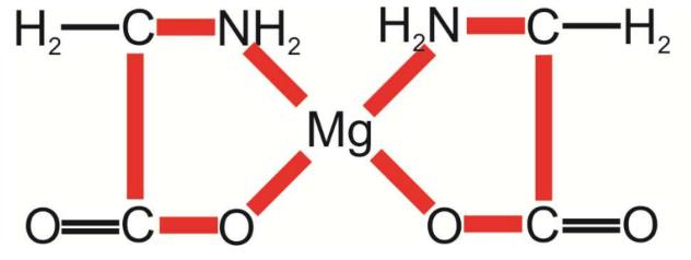 Aminokislinski kelat